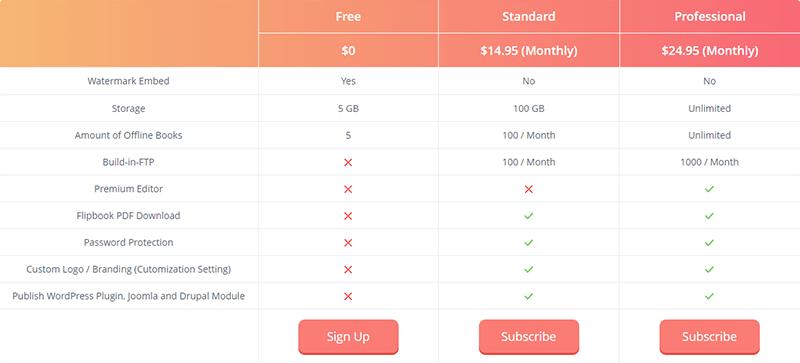 EaseFlip Plans Comparison