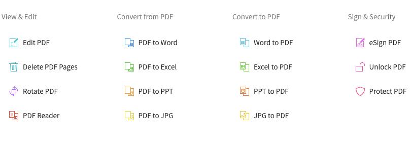 Opzioni per formati di conversione multipli