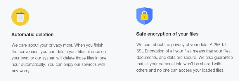 Sicurezza del PDF Converter online