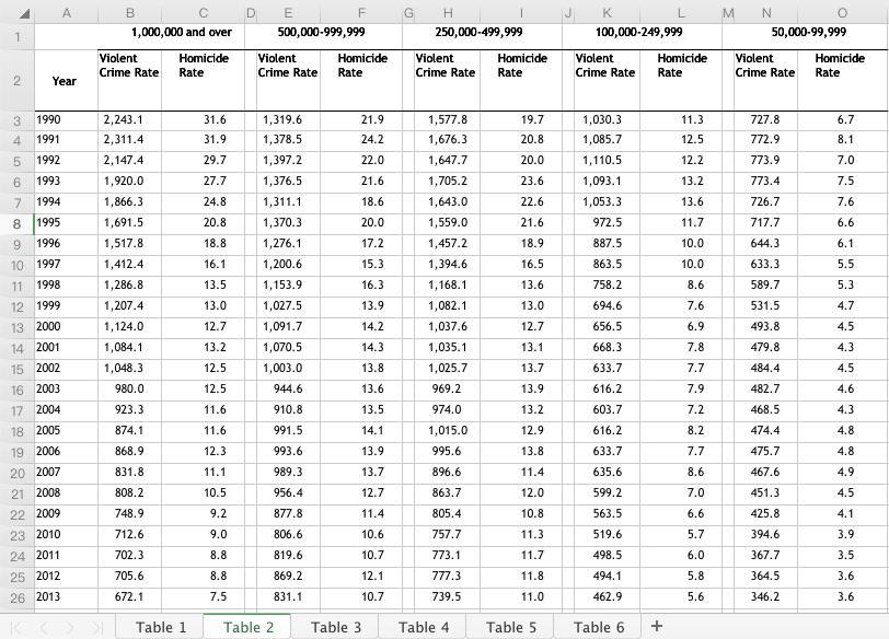 EasePDF PDF to Excel-Ausgabe