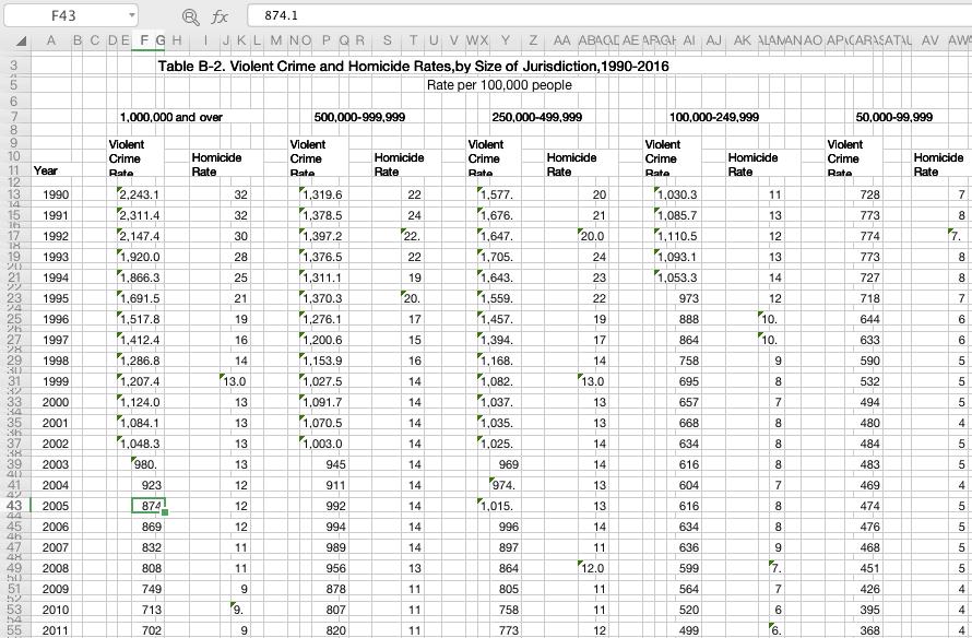PDF.io PDF를 Excel로 출력 EasePDF PDF를 Excel로