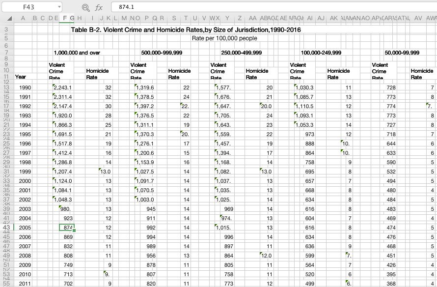 PDF.io PDF zu Excel OutputEasePDF PDF zu Excel