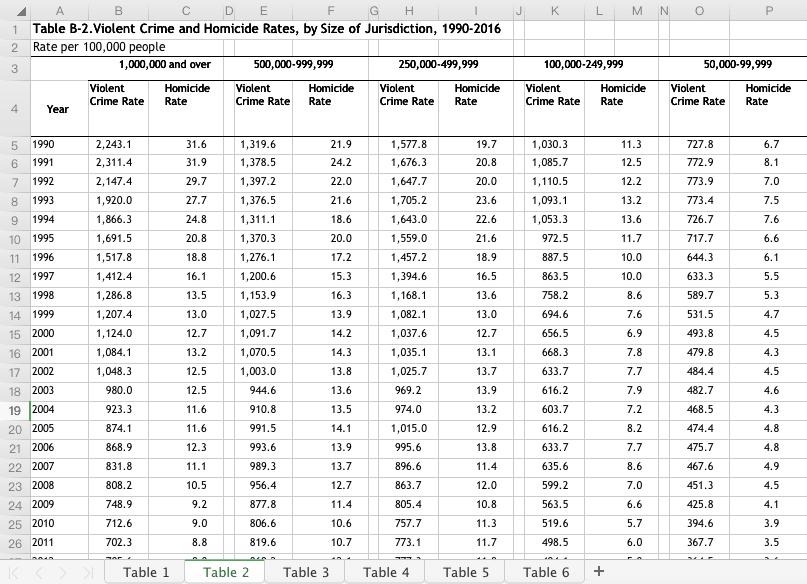 Smallpdf PDF to Excel Ausgabe